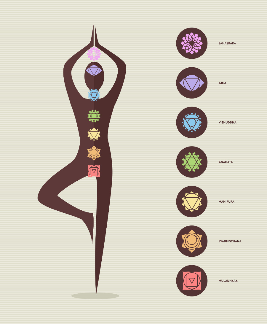 masajes y terapias alternativas en casteldefels - chacras